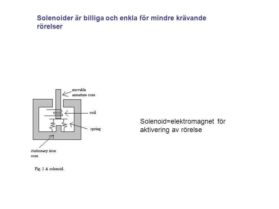 Solenoid=elektromagnet för aktivering av rörelse Solenoider är billiga och enkla för mindre krävande rörelser