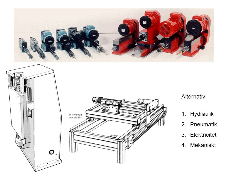 Alternativ 1.Hydraulik 2.Pneumatik 3.Elektricitet 4.Mekaniskt