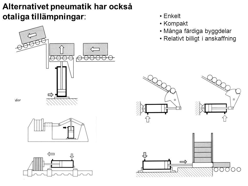Alternativet pneumatik har också otaliga tillämpningar: Enkelt Kompakt Många färdiga byggdelar Relativt billigt i anskaffning
