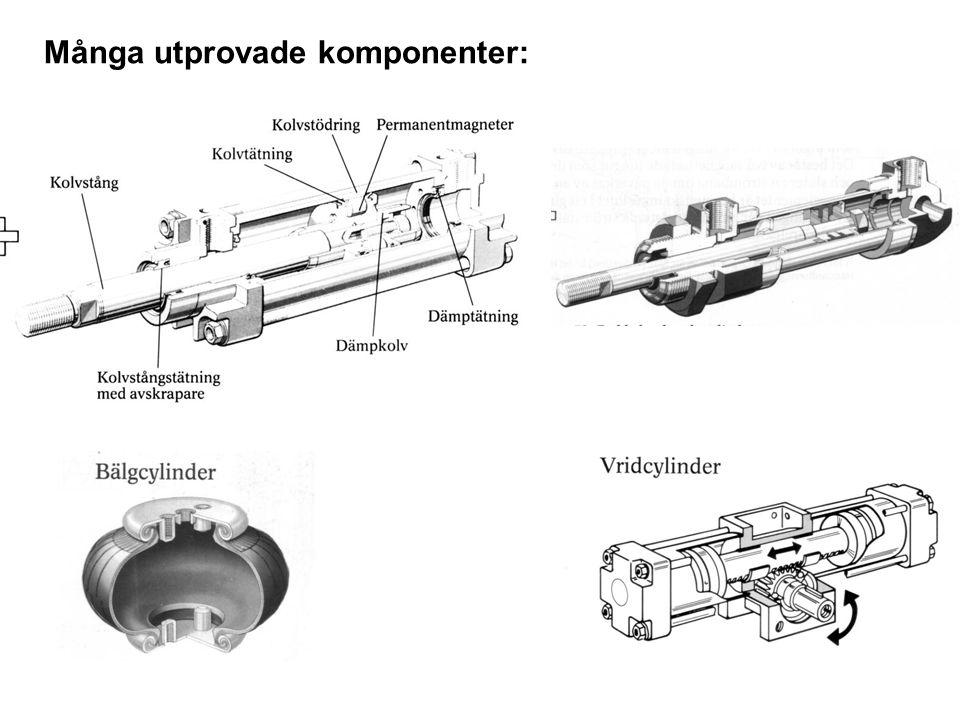 Många utprovade komponenter: