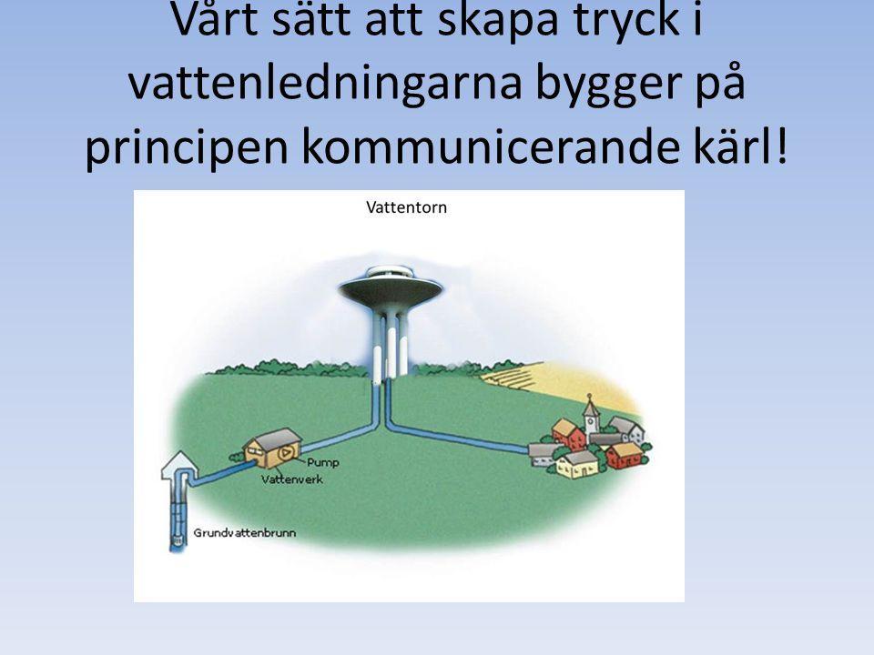 Vårt sätt att skapa tryck i vattenledningarna bygger på principen kommunicerande kärl!
