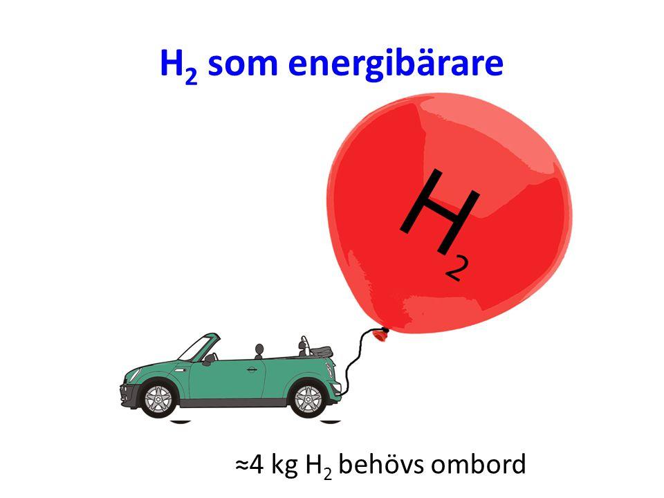 H 2 som energibärare ≈4 kg H 2 behövs ombord