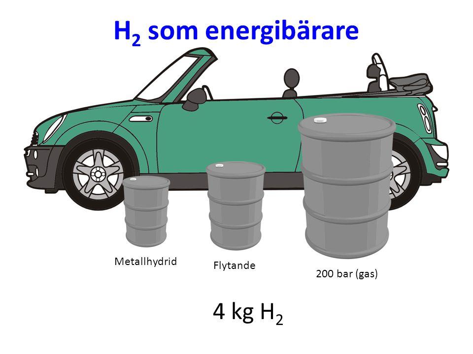 H 2 som energibärare 4 kg H 2 200 bar (gas) Flytande Metallhydrid