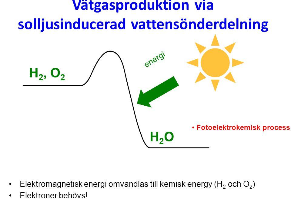 H 2, O 2 Vätgasproduktion via solljusinducerad vattensönderdelning Elektromagnetisk energi omvandlas till kemisk energy (H 2 och O 2 ) Elektroner behö