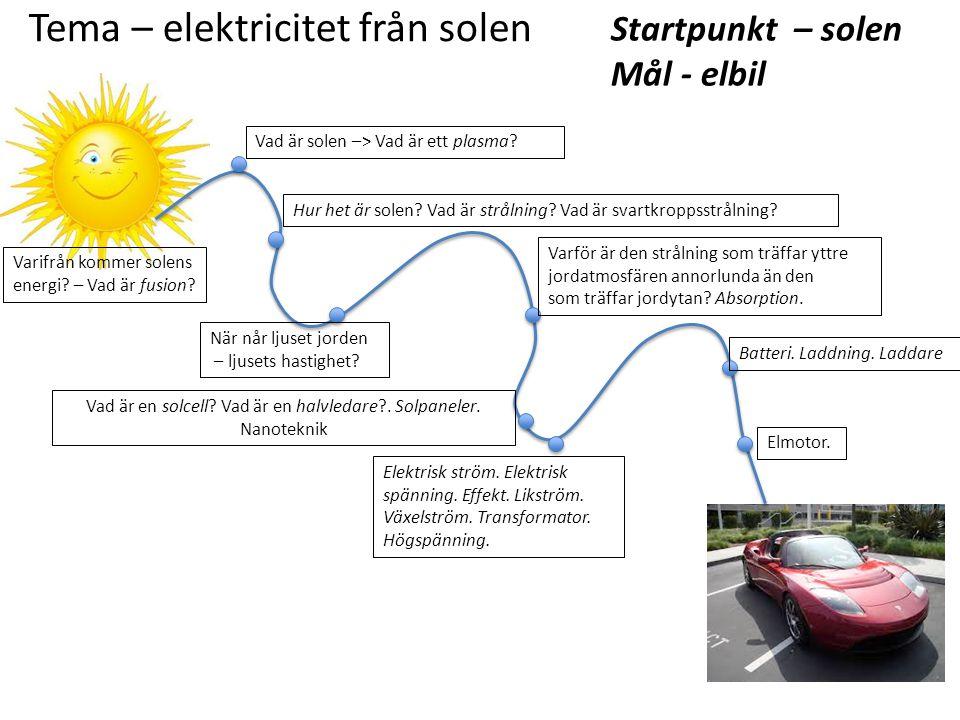 Solceller: Hur effektiva är de vid olika våglängder.