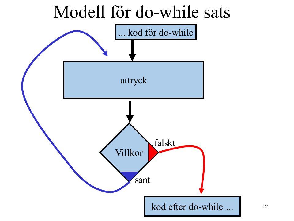24 Modell för do-while sats falskt sant kod efter do-while... Villkor uttryck... kod för do-while