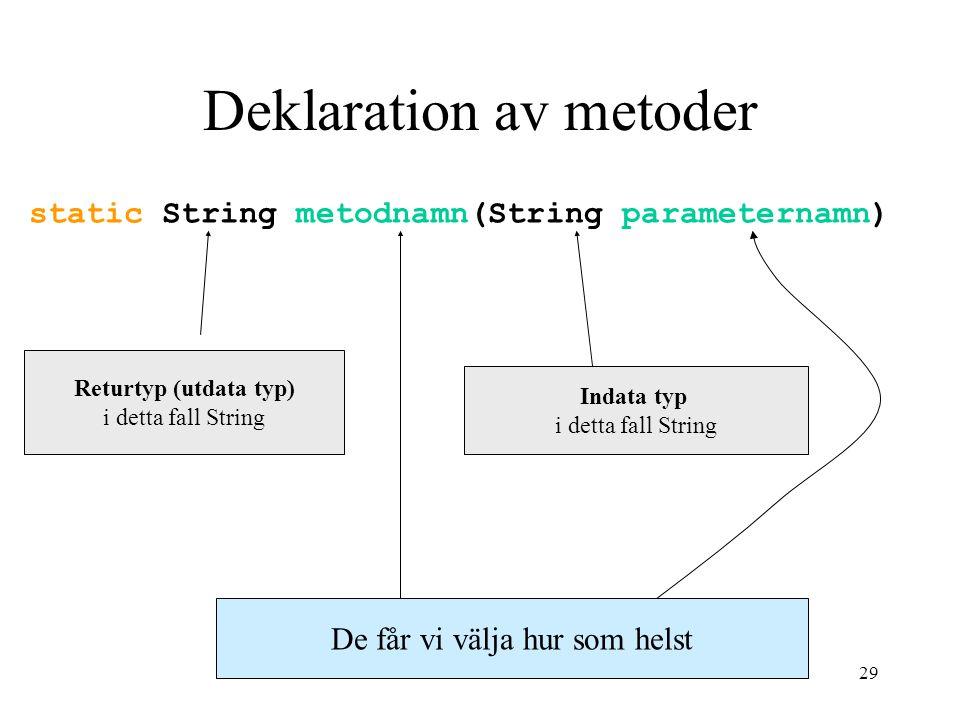 29 static String metodnamn(String parameternamn) Returtyp (utdata typ) i detta fall String Indata typ i detta fall String De får vi välja hur som helst Deklaration av metoder