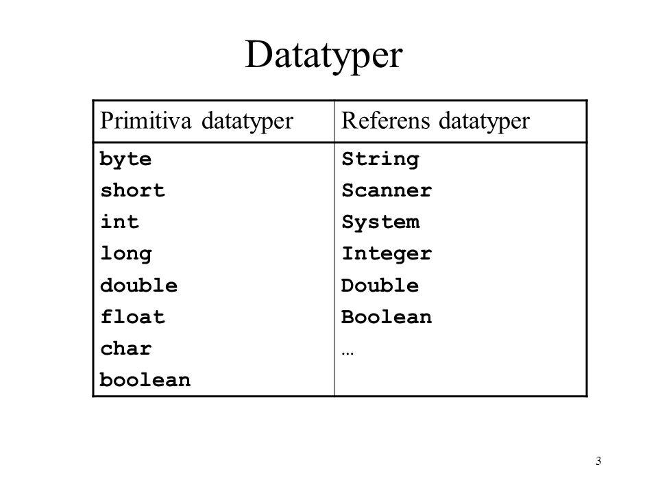 3 Primitiva datatyperReferens datatyper byte short int long double float char boolean String Scanner System Integer Double Boolean … Datatyper
