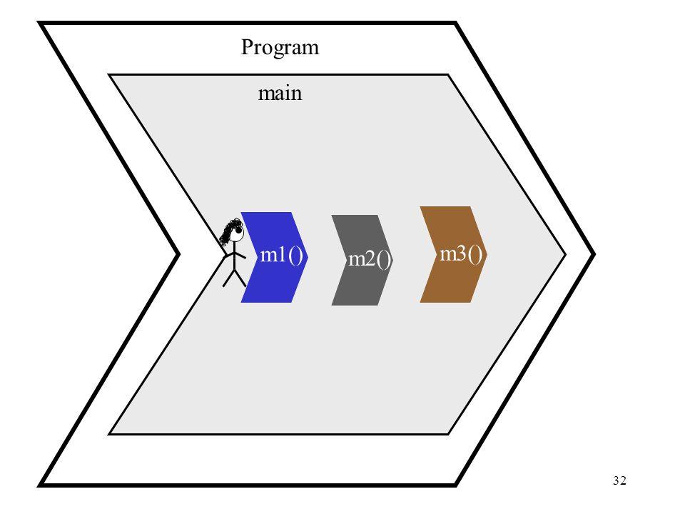 32 main Program m1() m2() m3()