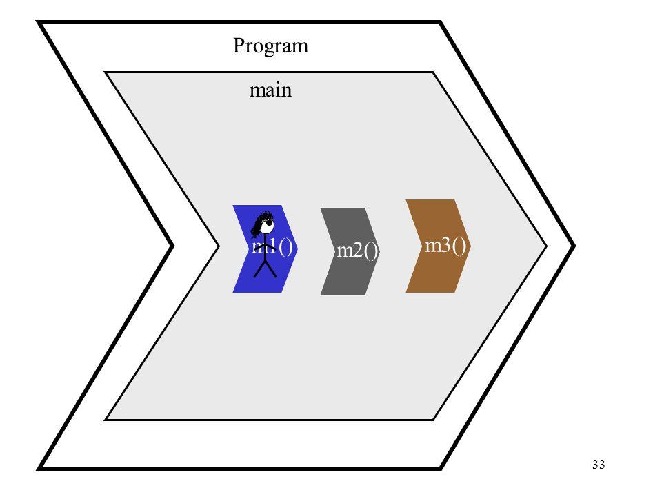 33 main Program m1() m2() m3()