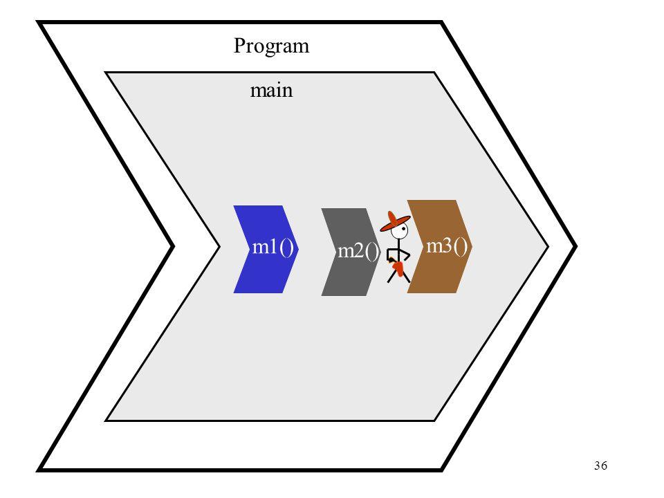 36 main Program m1() m2() m3()