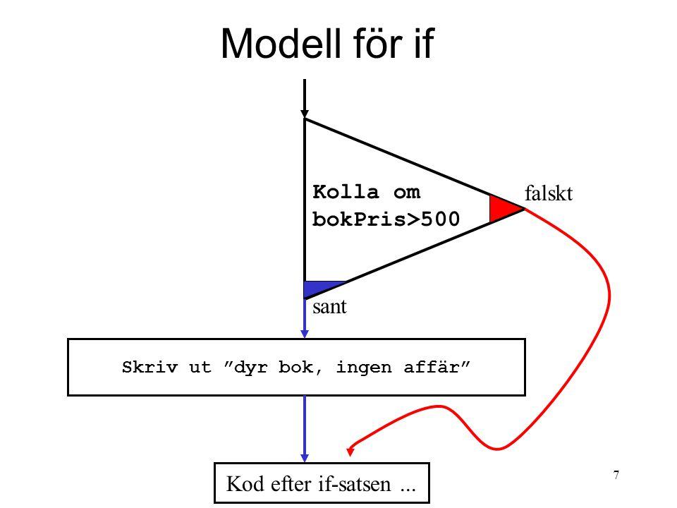 7 Modell för if Kolla om bokPris>500 Skriv ut dyr bok, ingen affär Kod efter if-satsen...