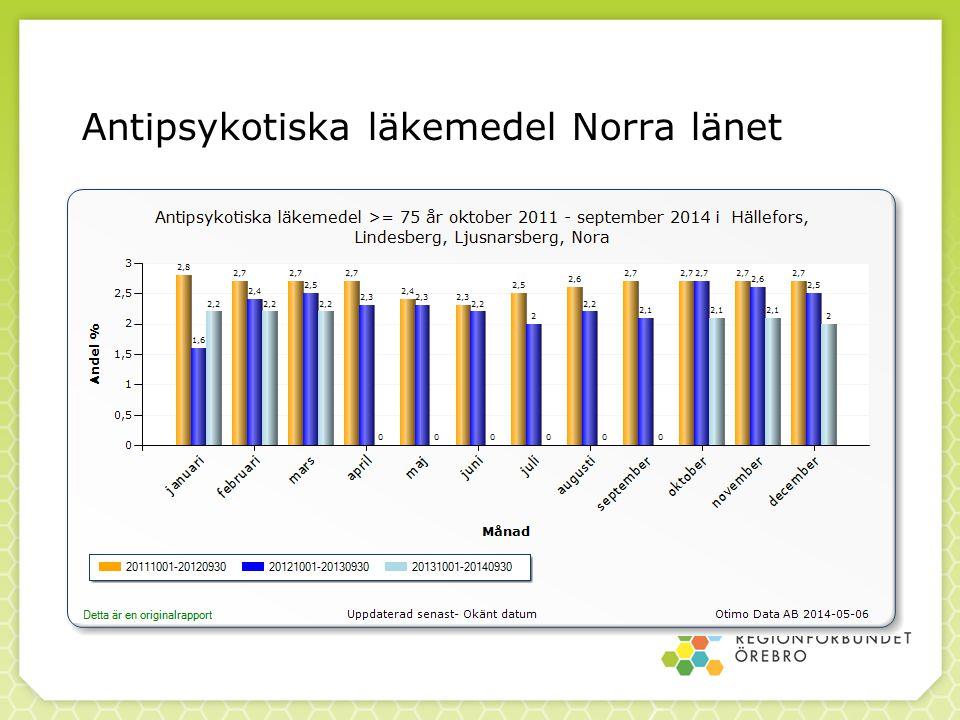 Antipsykotiska läkemedel Norra länet