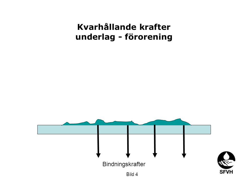 Bindningskrafter Kvarhållande krafter underlag - förorening Bild 4