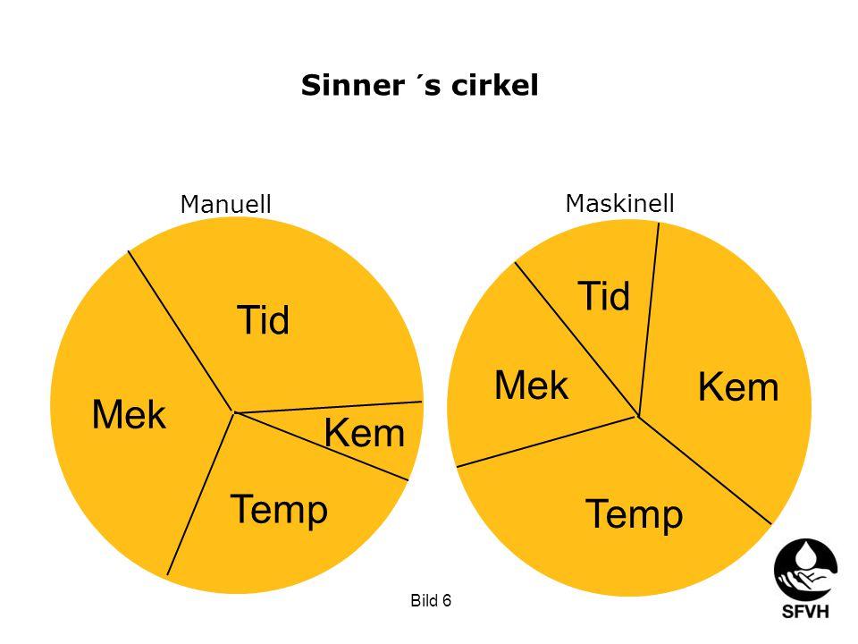 Sinner ´s cirkel Tid Kem Temp Mek Tid Kem Temp Mek Manuell Maskinell Bild 6
