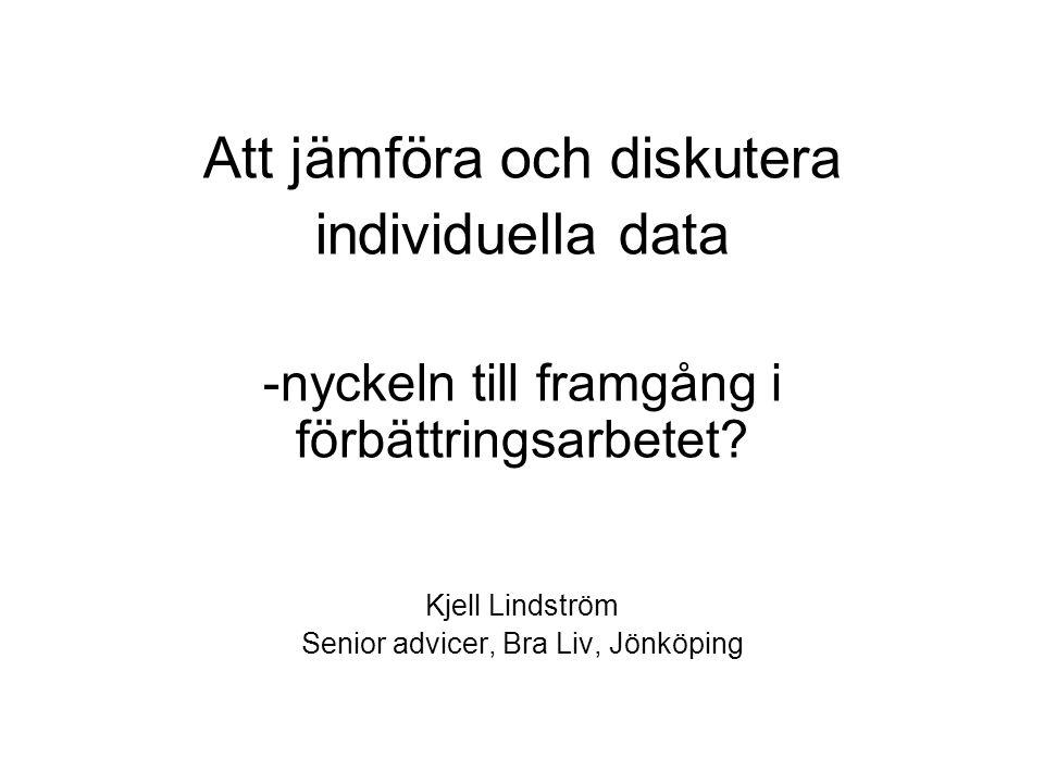 Individdata Skapar intresse Underlättar målformulering Skapar motivation Stödjer förändring - att se sina förbättringar leder till ytterligare energi Kjell Lindström nov 2013