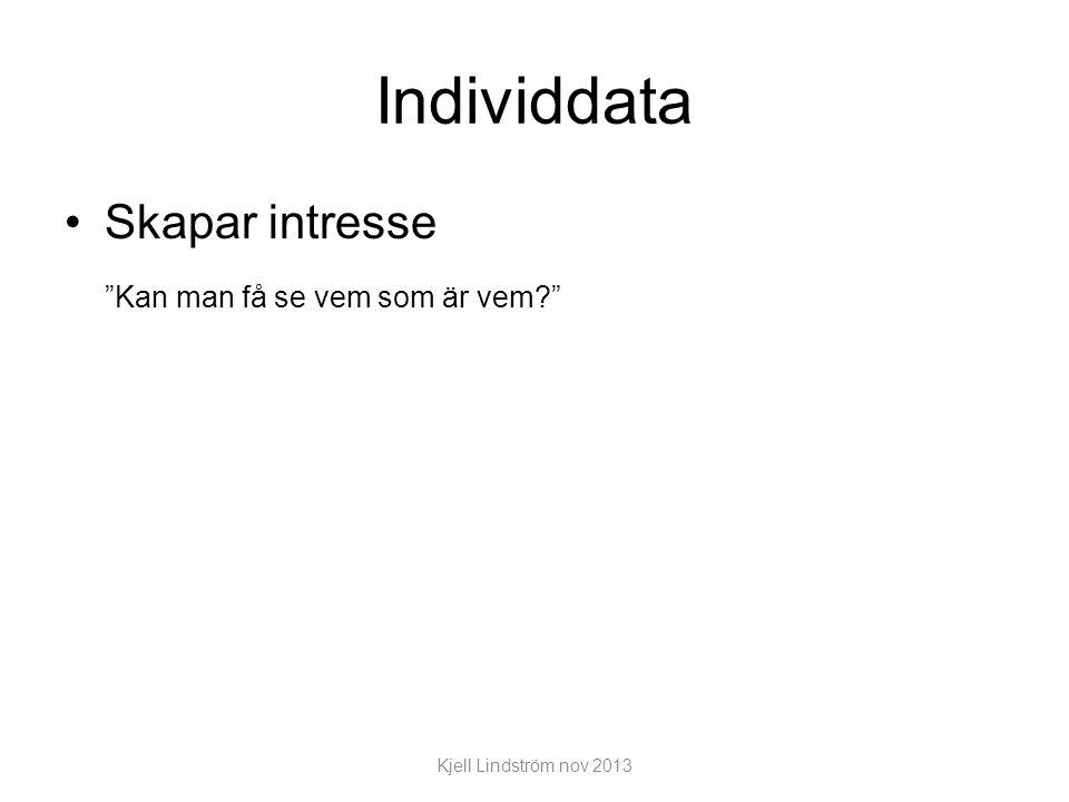 Individdata Skapar intresse Kan man få se vem som är vem Kjell Lindström nov 2013