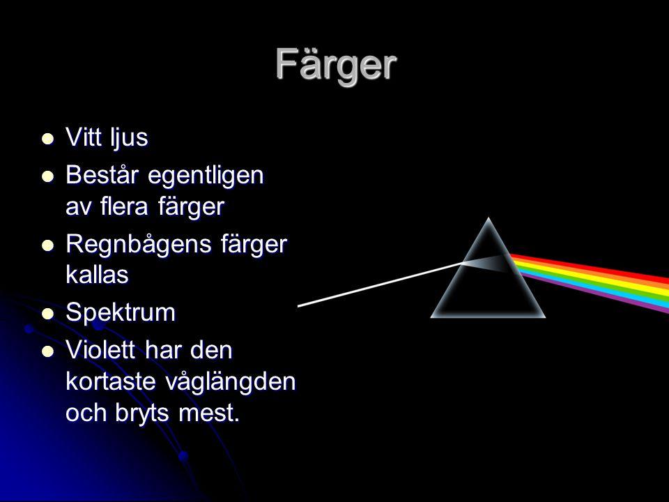 Färger Vitt ljus Vitt ljus Består egentligen av flera färger Består egentligen av flera färger Regnbågens färger kallas Regnbågens färger kallas Spekt