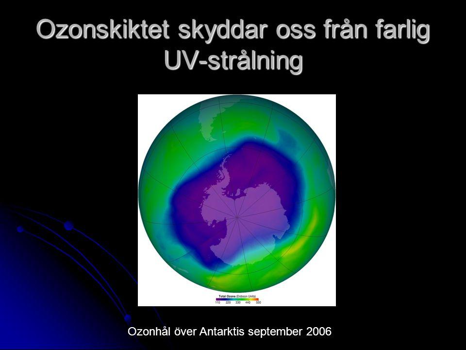Ozonskiktet skyddar oss från farlig UV-strålning Ozonhål över Antarktis september 2006