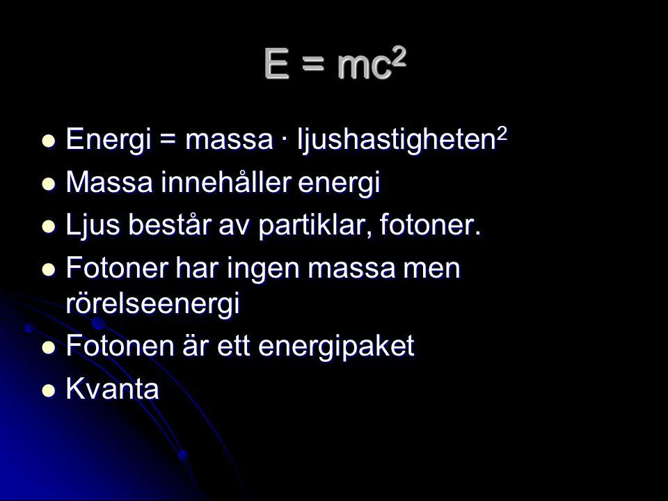 E = mc 2 Energi = massa ∙ ljushastigheten 2 Energi = massa ∙ ljushastigheten 2 Massa innehåller energi Massa innehåller energi Ljus består av partikla