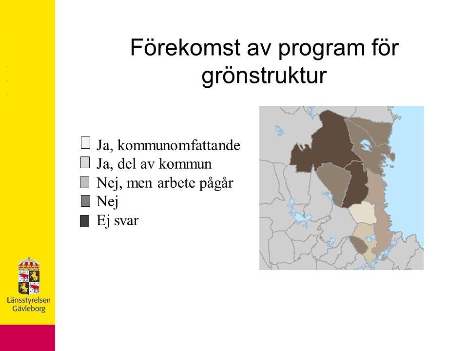 Förekomst av program för grönstruktur 4 st Ja, kommunomfattande Ja, del av kommun Nej, men arbete pågår Nej Ej svar