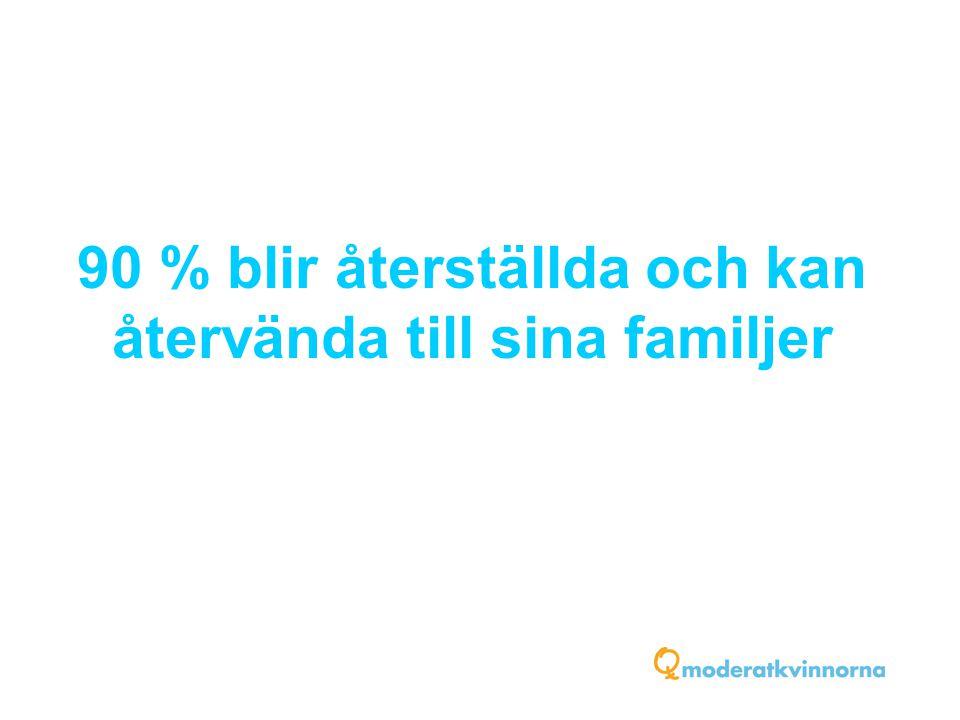 90 % blir återställda och kan återvända till sina familjer