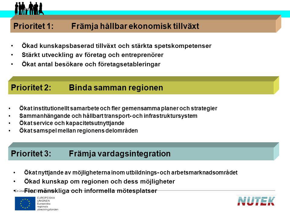 Åtta regionala strukturfondsprogram 1.Övre Norrland 2.Mellersta Norrland 3.Norra Mellansverige 4.Östra Mellansverige 5.Stockholm 6.Västsverige 7.Småland och Öarna 8.Skåne-Blekinge