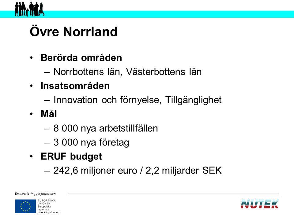Norra Mellansverige Berörda områden –Dalarnas län, Gävleborgs län och Värmlands län Insatsområden –Näringslivsutveckling, Tillgänglighet Mål –6 000 nya arbetstillfällen –3 000 nya företag –Ökad förvärvsfrekvens för kvinnor från 73,5% till 75% och för män från 77,9% till 79% ERUF budget –194,9 miljoner euro / 1,75 miljarder SEK