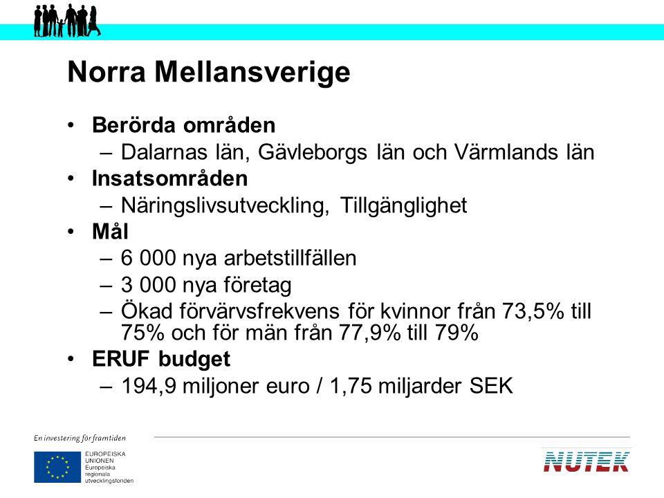 Västsverige Berörda områden –Västra Götalands län, Hallands län Insatsområden –Entreprenörskap och innovativt företagande, Samverkansinitiativ och innovativa miljöer, Hållbar stadsutveckling Mål –3 400 nya arbetstillfällen –1 300 nya företag –4 750 företag som deltar i tillväxtfrämjande aktiviteter –20 investeringar för att öka attraktionskraften i utsatta stadsdelar ERUF budget –63,56 miljoner euro / 572,04 miljoner SEK