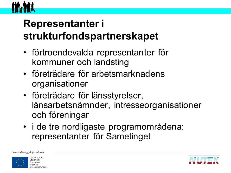 Aktörer i de regionala strukturfondsprogrammen KommissionenRegeringen Nutek (förvaltande myndighet) 8 programkontor 1 programstöd 3 övervaknings- kommittéer 8 strukturfondspartnerskap Projekt
