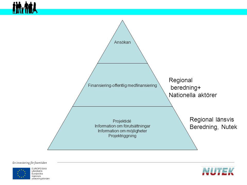 Ansökan Avslag Prioriteringsförslag Prioriteras Prioriteras ej, avslag Prioriteringsresultat 25 % av totala antalet ansökningar 60 % 5-10 % 50 %