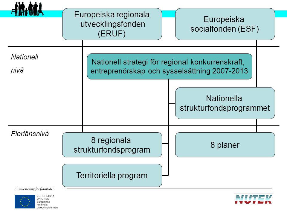 ERDF Territoriellt samarbete ESFERDF Regional konkurrenskraft och sysselsättning Sammanhållnings- fonden ESFERDFKonvergens FonderMål