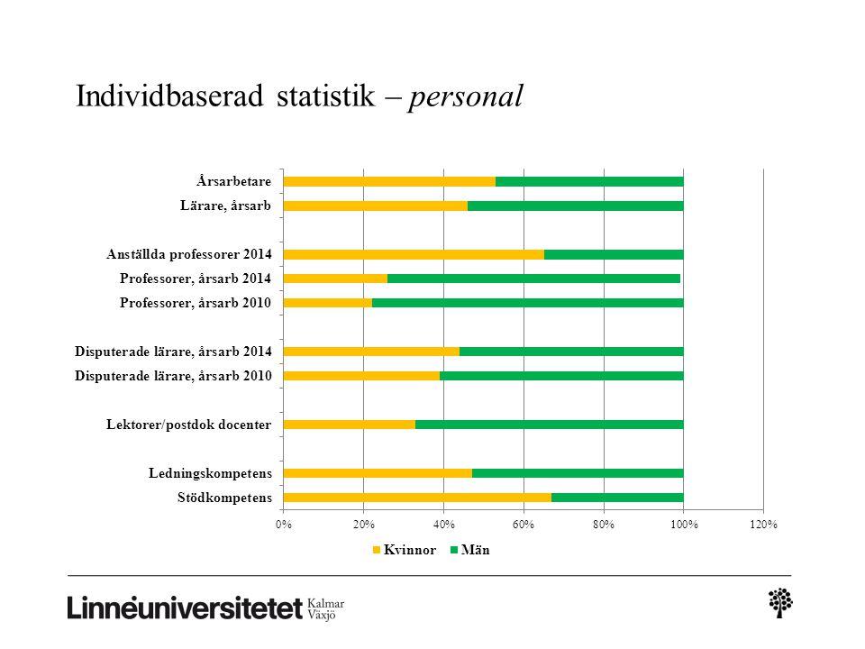 Individbaserad statistik – personal