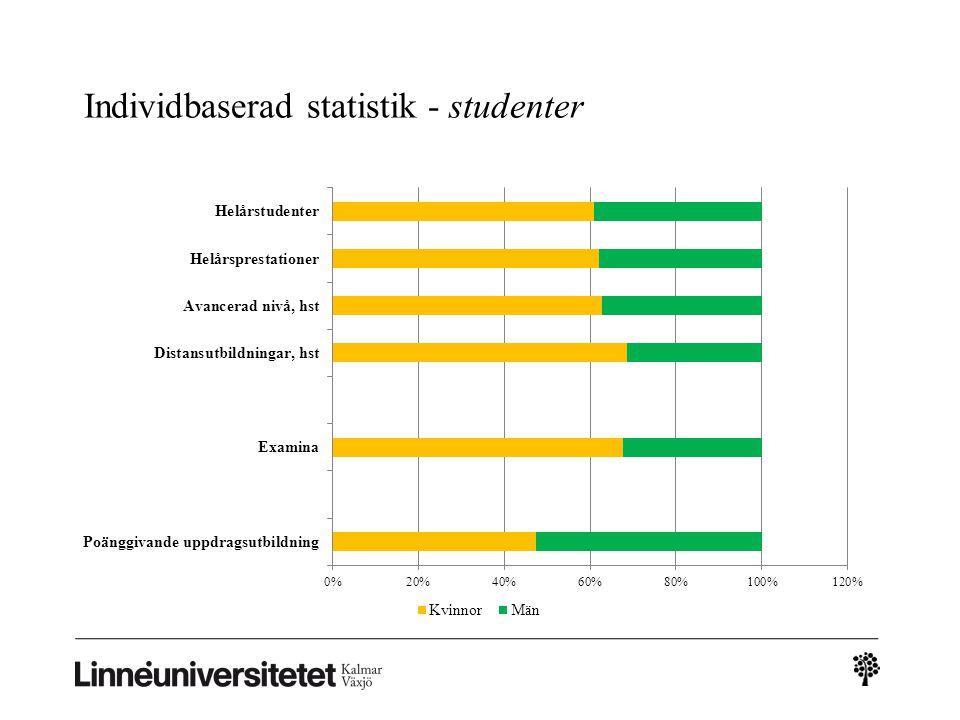 Individbaserad statistik - studenter