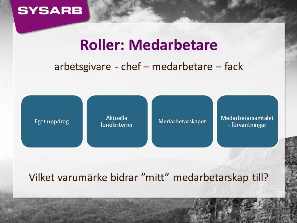 """Roller: Medarbetare arbetsgivare - chef – medarbetare – fack Vilket varumärke bidrar """"mitt"""" medarbetarskap till? Roller: Medarbetare arbetsgivare - ch"""
