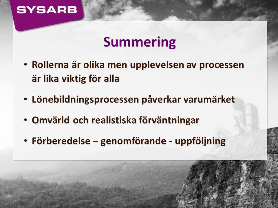 Summering Rollerna är olika men upplevelsen av processen är lika viktig för alla Lönebildningsprocessen påverkar varumärket Omvärld och realistiska fö
