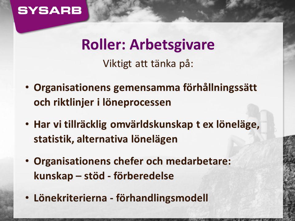 Roller: Arbetsgivare Viktigt att tänka på: Organisationens gemensamma förhållningssätt och riktlinjer i löneprocessen Har vi tillräcklig omvärldskunsk