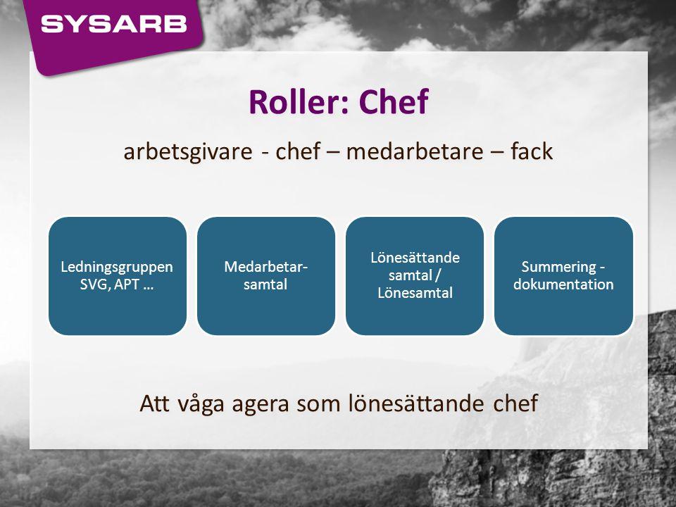 Roller: Chef arbetsgivare - chef – medarbetare – fack Att våga agera som lönesättande chef Roller: Chef arbetsgivare - chef – medarbetare – fack Att v