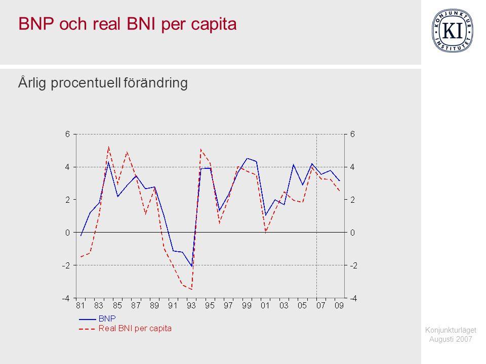 Konjunkturläget Augusti 2007 BNP och real BNI per capita Årlig procentuell förändring