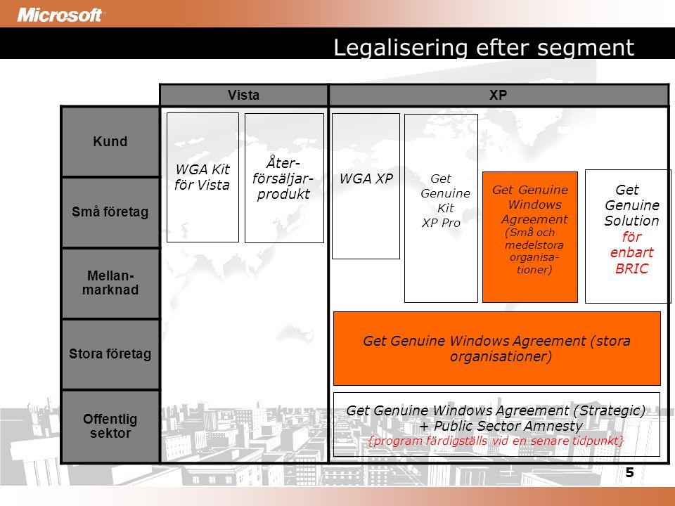 Legalisering efter segment VistaXP Kund Små företag Mellan- marknad Stora företag Offentlig sektor WGA Kit för Vista Get Genuine Windows Agreement (Sm