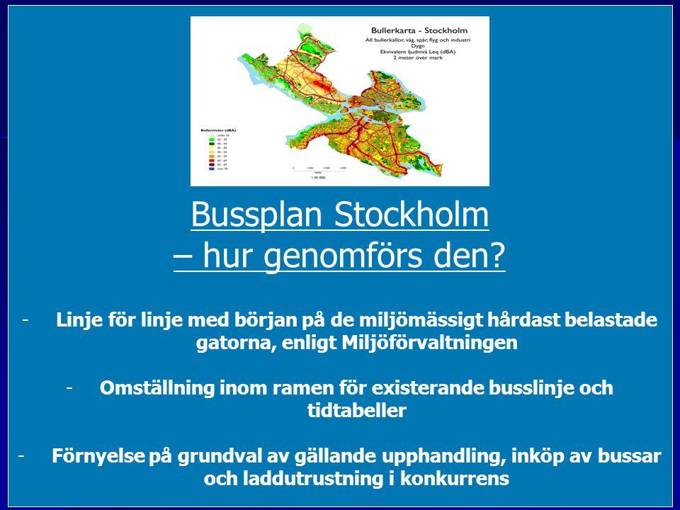 Bussplan Stockholm i praktiken: Hornsgatan -Hornsgatan på Söder har linje 43, 55 och 66 - Bussar passerar från 04.58 till 00.31 -Med start sommaren 2016 kan Hornsgatan trafikeras med 25 tysta och rena bussar -Ljudet stör lika lite som ett vanligt samtal -Inga partiklar från bromsning