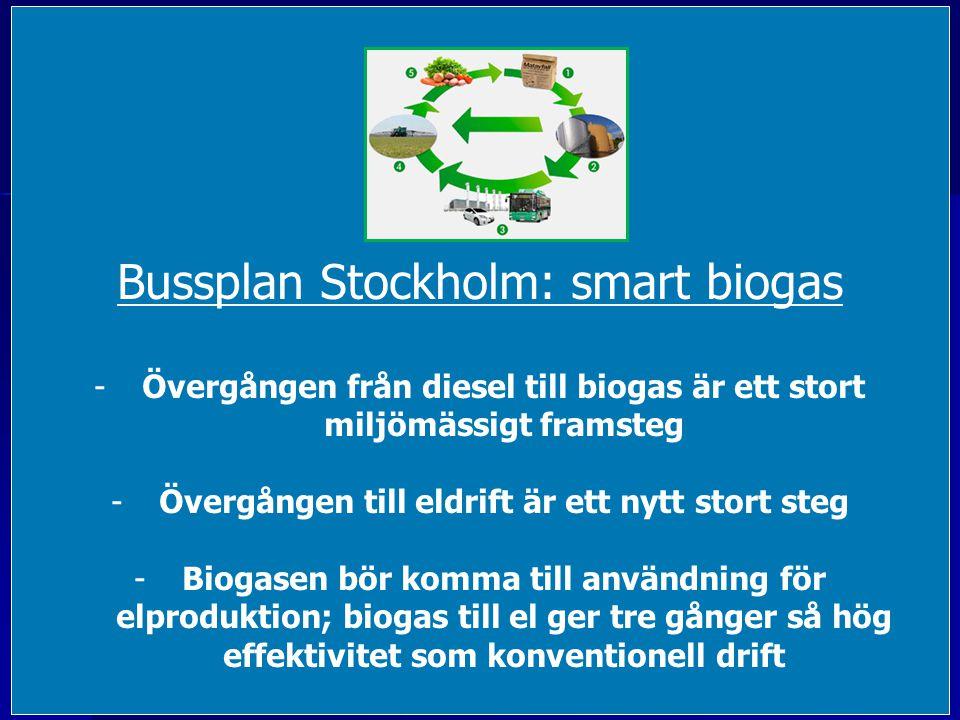 Bussplan Stockholm: smart biogas -Övergången från diesel till biogas är ett stort miljömässigt framsteg -Övergången till eldrift är ett nytt stort steg -Biogasen bör komma till användning för elproduktion; biogas till el ger tre gånger så hög effektivitet som konventionell drift