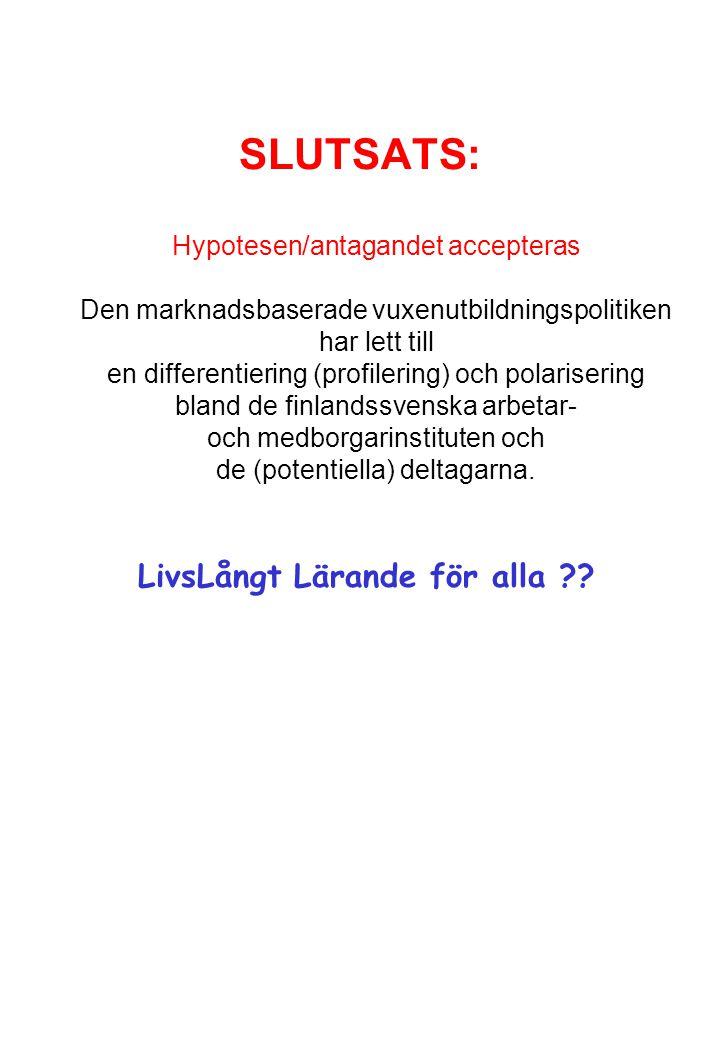 SLUTSATS: Hypotesen/antagandet accepteras Den marknadsbaserade vuxenutbildningspolitiken har lett till en differentiering (profilering) och polarisering bland de finlandssvenska arbetar- och medborgarinstituten och de (potentiella) deltagarna.