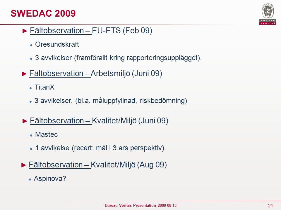 21 Bureau Veritas Presentation 2009-08-13 SWEDAC 2009 ► Fältobservation – EU-ETS (Feb 09) Öresundskraft 3 avvikelser (framförallt kring rapporteringsupplägget).