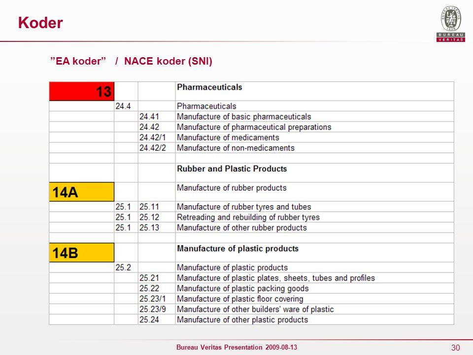 30 Bureau Veritas Presentation 2009-08-13 Koder EA koder / NACE koder (SNI)