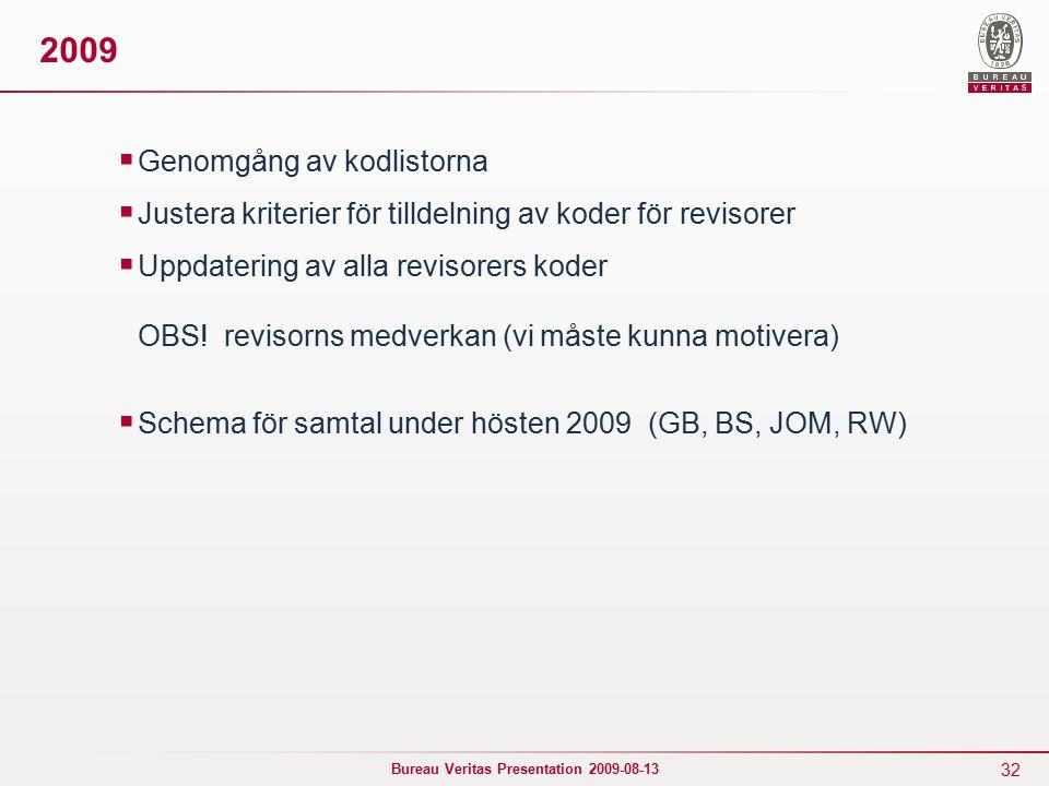 32 Bureau Veritas Presentation 2009-08-13 2009  Genomgång av kodlistorna  Justera kriterier för tilldelning av koder för revisorer  Uppdatering av alla revisorers koder OBS.