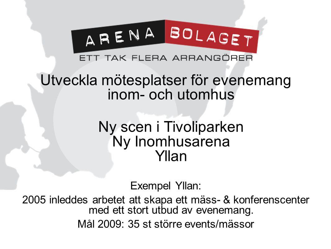 Utveckla mötesplatser för evenemang inom- och utomhus Ny scen i Tivoliparken Ny Inomhusarena Yllan Exempel Yllan: 2005 inleddes arbetet att skapa ett mäss- & konferenscenter med ett stort utbud av evenemang.