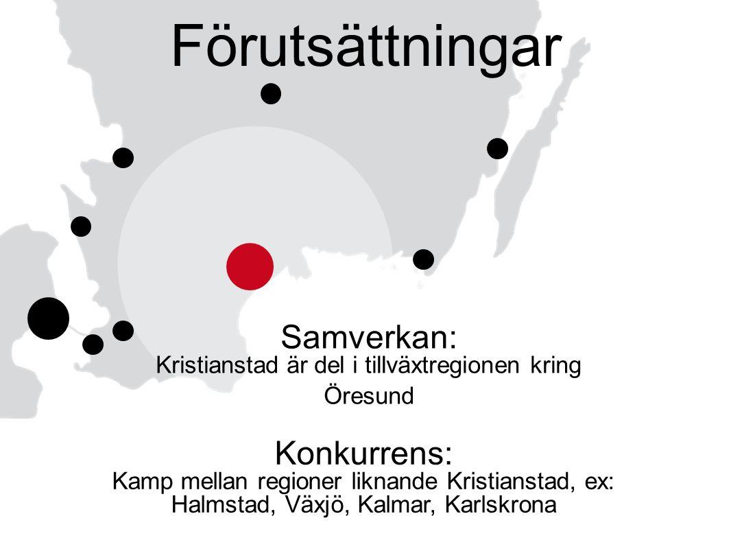 Konkurrens: Kamp mellan regioner liknande Kristianstad, ex: Halmstad, Växjö, Kalmar, Karlskrona Förutsättningar Samverkan: Kristianstad är del i tillv