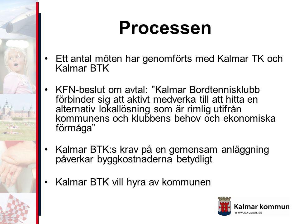 Processen Ett antal möten har genomförts med Kalmar TK och Kalmar BTK KFN-beslut om avtal: Kalmar Bordtennisklubb förbinder sig att aktivt medverka till att hitta en alternativ lokallösning som är rimlig utifrån kommunens och klubbens behov och ekonomiska förmåga Kalmar BTK:s krav på en gemensam anläggning påverkar byggkostnaderna betydligt Kalmar BTK vill hyra av kommunen