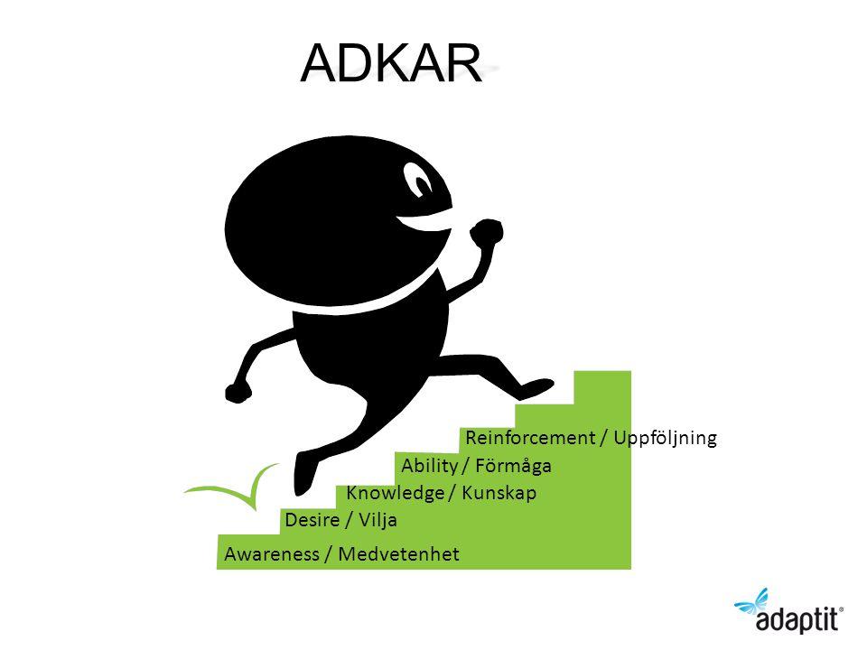 ADKAR Awareness / Medvetenhet Knowledge / Kunskap Desire / Vilja Reinforcement / Uppföljning Ability / Förmåga